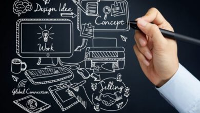 Photo of כמה דברים שלא ידעתם על בינה עסקית